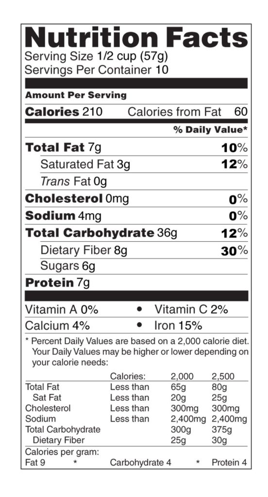 Muesli Breakfast Cereal Nutrition Facts